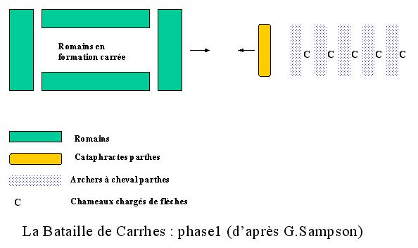 Bataille_de_Carrhes